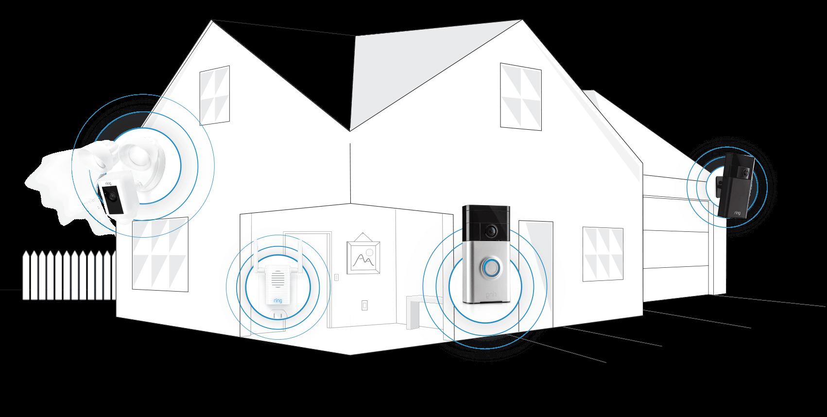 video doorbells and security cameras for your smartphone