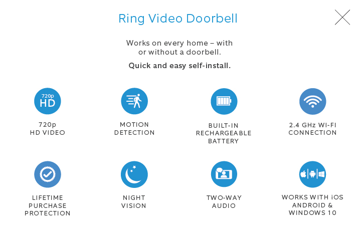 Ring Video Doorbell Pro Features